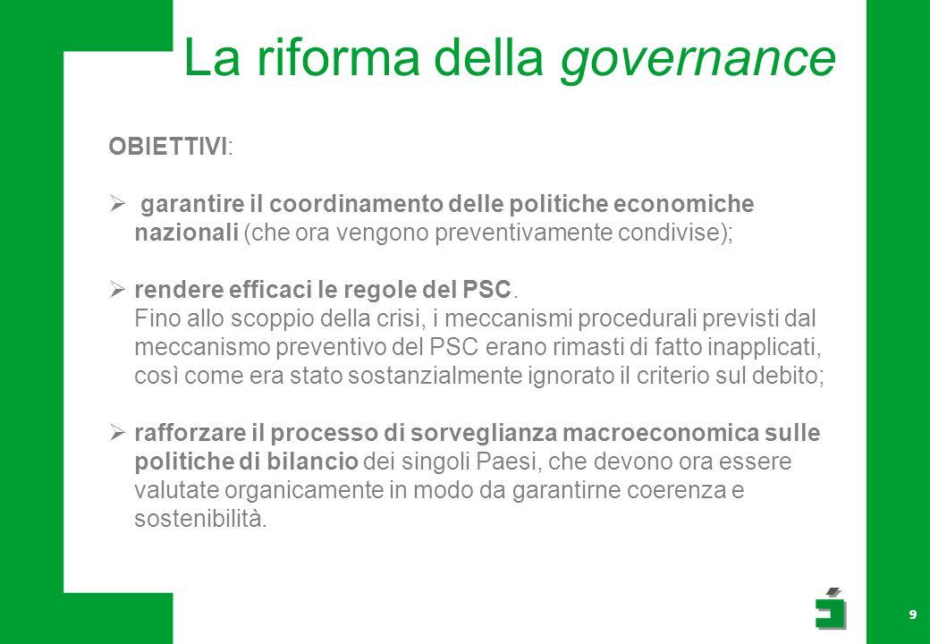 10 La riforma della governance Di seguito le principali azioni che hanno consentito un graduale rafforzamento della governance: Semestre Europeo (gennaio 2011) Patto Euro Plus (marzo 2011) Two-Pack (novembre 2011) Six-Pack (dicembre 2011) Accordo intergovernativo sulla Stabilità, sul Coordinamento e sulla Governance (Fiscal compact, 2012).