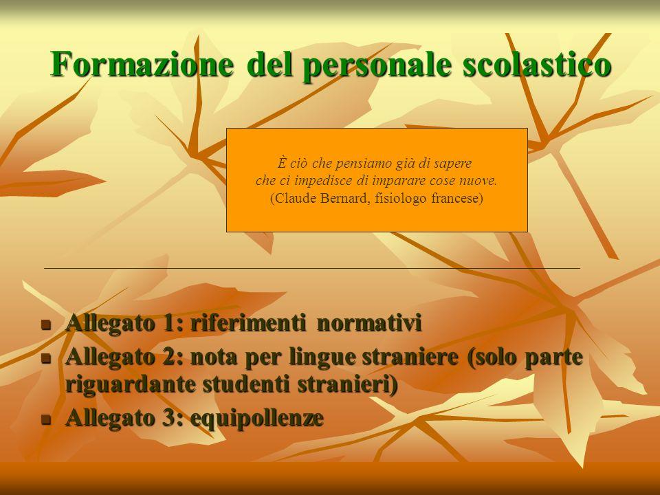 Formazione del personale scolastico Allegato 1: riferimenti normativi Allegato 1: riferimenti normativi Allegato 2: nota per lingue straniere (solo pa