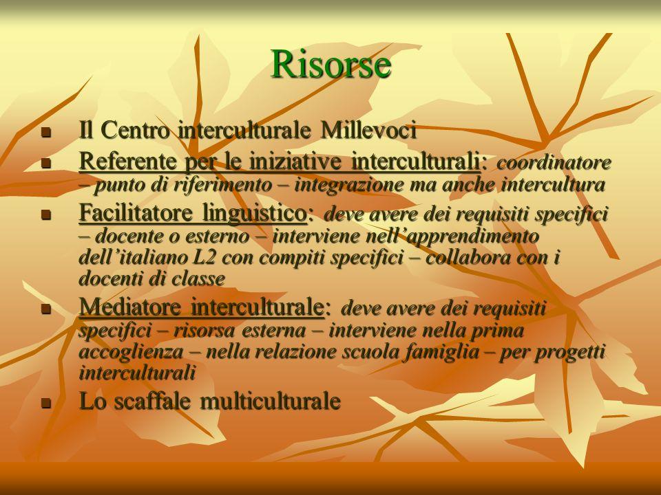 Risorse Il Centro interculturale Millevoci Il Centro interculturale Millevoci Referente per le iniziative interculturali: coordinatore – punto di rife