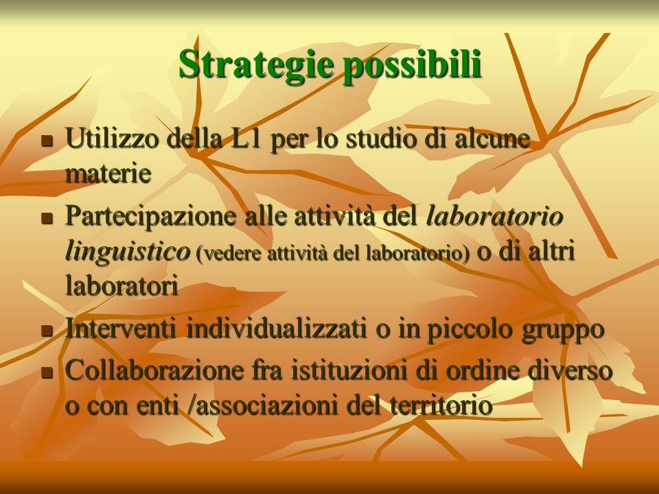 Strategie possibili Utilizzo della L1 per lo studio di alcune materie Utilizzo della L1 per lo studio di alcune materie Partecipazione alle attività d