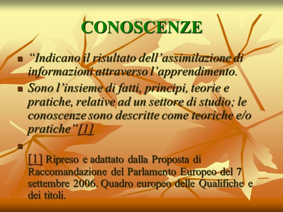 CONOSCENZE Indicano il risultato dellassimilazione di informazioni attraverso lapprendimento. Indicano il risultato dellassimilazione di informazioni