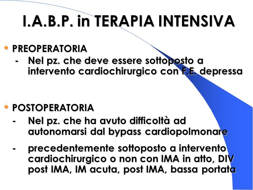 I.A.B.P. in TERAPIA INTENSIVA PREOPERATORIA PREOPERATORIA - Nel pz. che deve essere sottoposto a intervento cardiochirurgico con F.E. depressa - Nel p