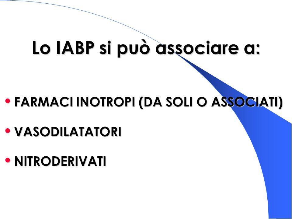 Lo IABP si può associare a: FARMACI INOTROPI (DA SOLI O ASSOCIATI) FARMACI INOTROPI (DA SOLI O ASSOCIATI) VASODILATATORI VASODILATATORI NITRODERIVATI
