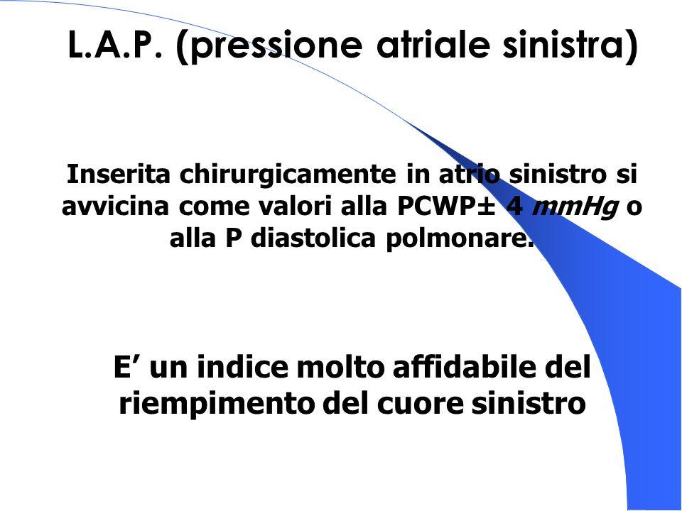 L.A.P. (pressione atriale sinistra) Inserita chirurgicamente in atrio sinistro si avvicina come valori alla PCWP± 4 mmHg o alla P diastolica polmonare