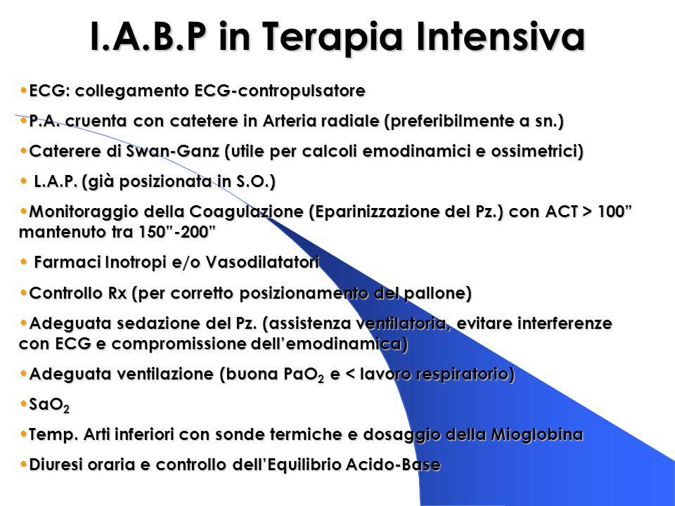 I.A.B.P in Terapia Intensiva ECG: collegamento ECG-contropulsatore ECG: collegamento ECG-contropulsatore P.A. cruenta con catetere in Arteria radiale