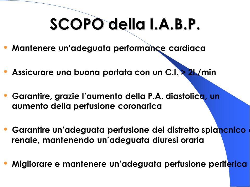 SCOPO della I.A.B.P. Mantenere unadeguata performance cardiaca Assicurare una buona portata con un C.I. > 2l./min Garantire, grazie laumento della P.A