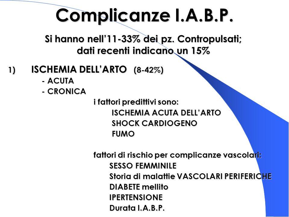 Complicanze I.A.B.P. 1) ISCHEMIA DELLARTO (8-42%) - ACUTA - ACUTA - CRONICA - CRONICA i fattori predittivi sono: i fattori predittivi sono: ISCHEMIA A