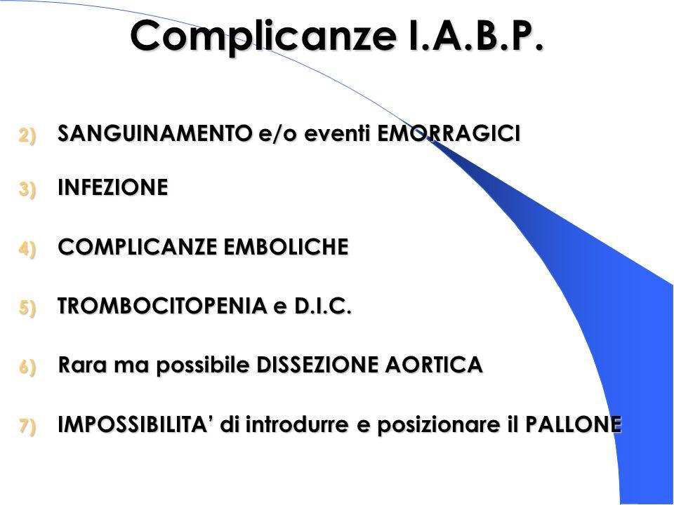 Complicanze I.A.B.P. 2) SANGUINAMENTO e/o eventi EMORRAGICI 3) INFEZIONE 4) COMPLICANZE EMBOLICHE 5) TROMBOCITOPENIA e D.I.C. 6) Rara ma possibile DIS