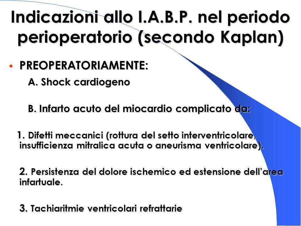 Indicazioni allo I.A.B.P. nel periodo perioperatorio (secondo Kaplan) PREOPERATORIAMENTE: PREOPERATORIAMENTE: A. Shock cardiogeno A. Shock cardiogeno