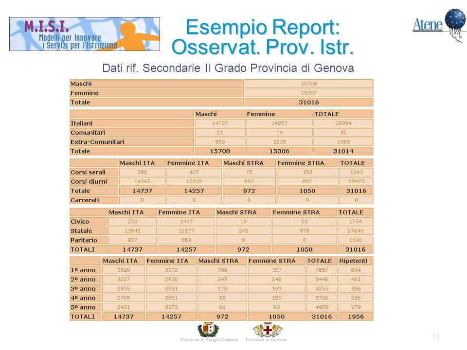 10 Esempio Report: Osservat. Prov. Istr. Dati rif. Secondarie II Grado Provincia di Genova