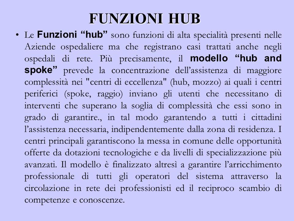 FUNZIONI HUB Le Funzioni hub sono funzioni di alta specialità presenti nelle Aziende ospedaliere ma che registrano casi trattati anche negli ospedali di rete.