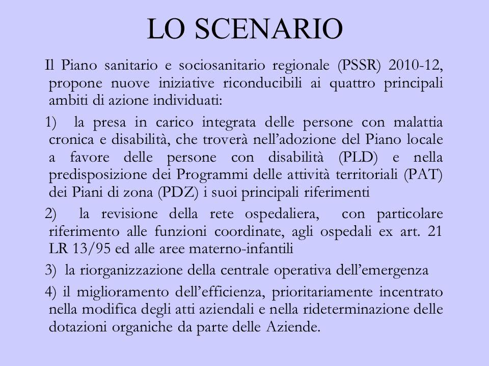 LO SCENARIO Il Piano sanitario e sociosanitario regionale (PSSR) 2010-12, propone nuove iniziative riconducibili ai quattro principali ambiti di azion
