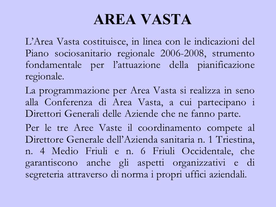 AREA VASTA LArea Vasta costituisce, in linea con le indicazioni del Piano sociosanitario regionale 2006-2008, strumento fondamentale per lattuazione della pianificazione regionale.