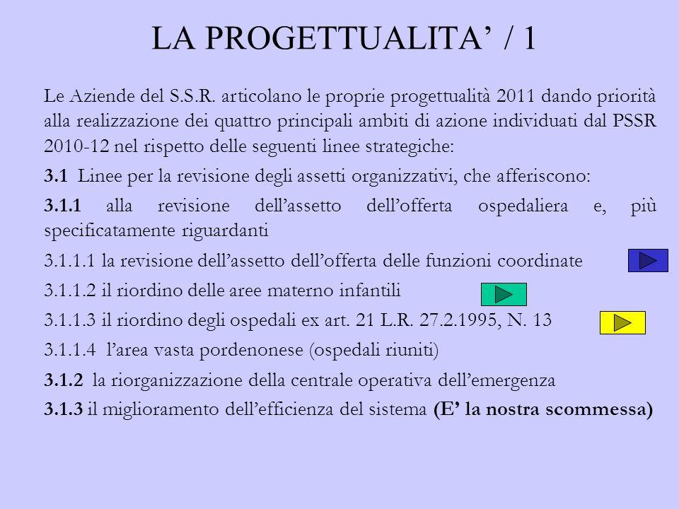 LA PROGETTUALITA / 1 Le Aziende del S.S.R. articolano le proprie progettualità 2011 dando priorità alla realizzazione dei quattro principali ambiti di