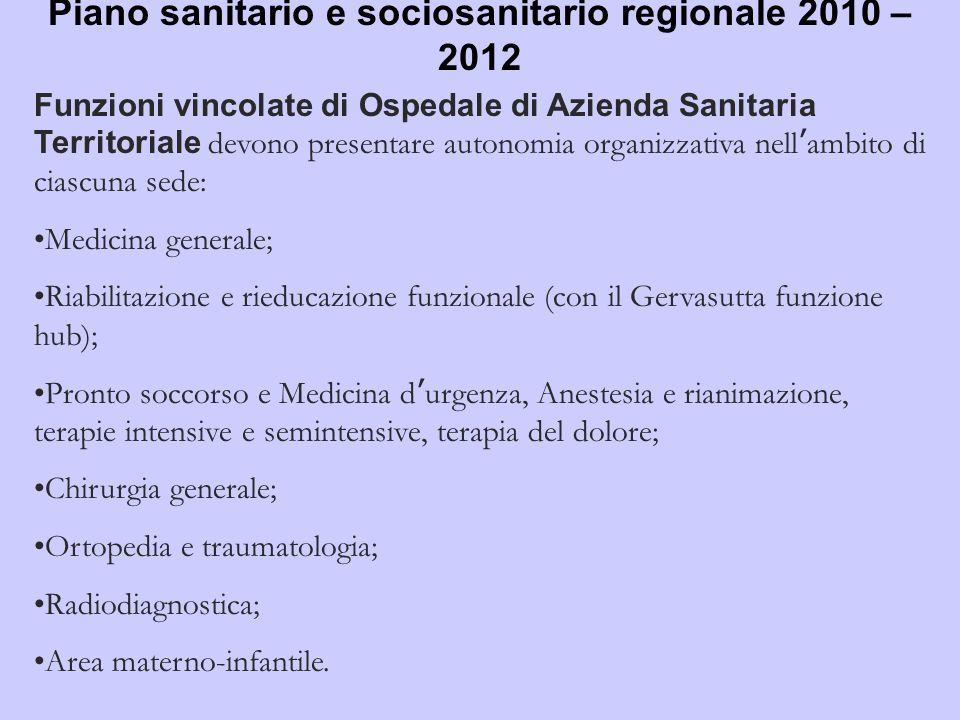Funzioni vincolate di Ospedale di Azienda Sanitaria Territoriale devono presentare autonomia organizzativa nell ambito di ciascuna sede: Medicina gene