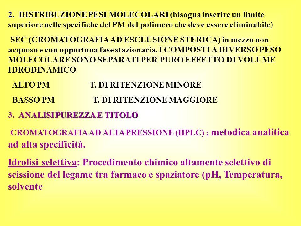 DISTRIBUZIONE PESI MOLECOLARI 2.