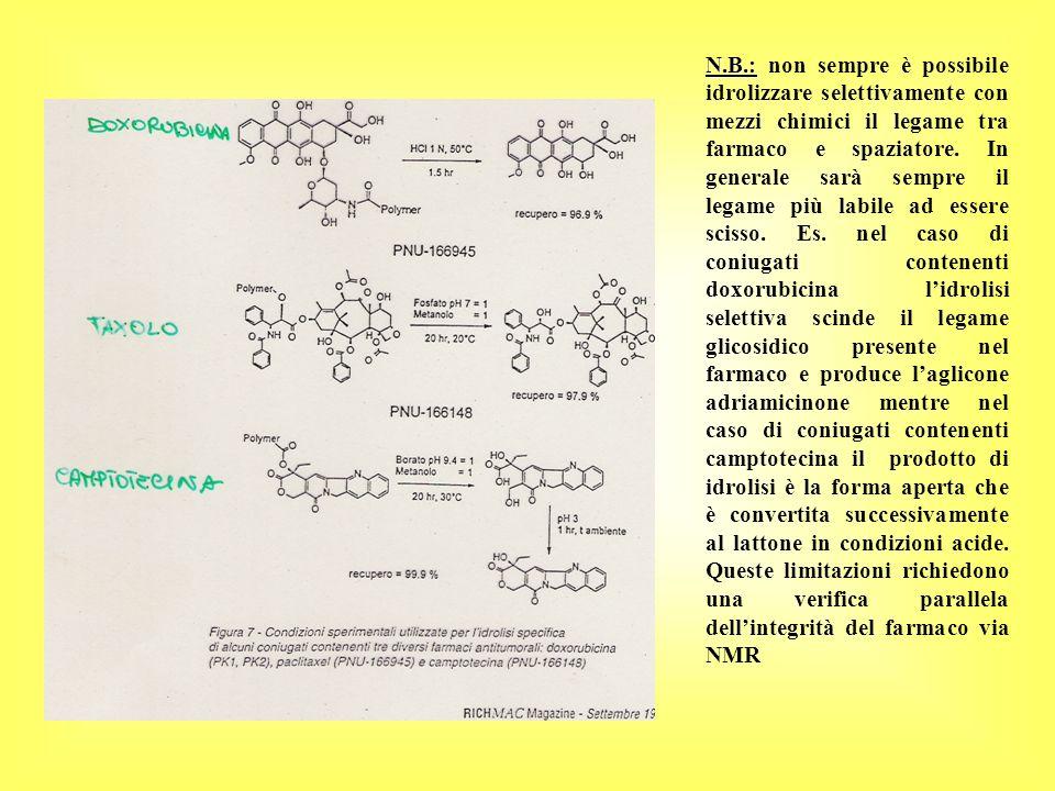 N.B.: N.B.: non sempre è possibile idrolizzare selettivamente con mezzi chimici il legame tra farmaco e spaziatore.