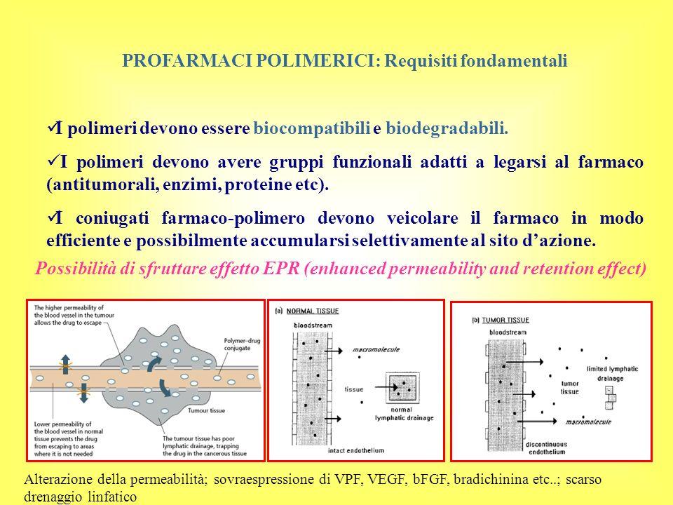 PROFARMACI POLIMERICI: Requisiti fondamentali I polimeri devono essere biocompatibili e biodegradabili.