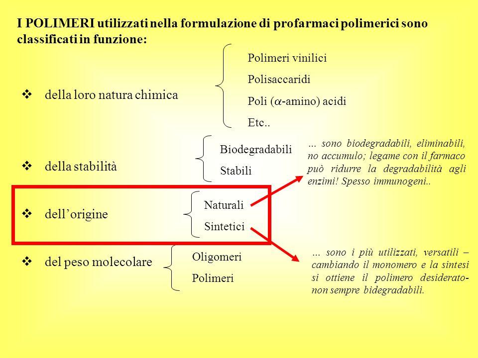 I POLIMERI utilizzati nella formulazione di profarmaci polimerici sono classificati in funzione: della loro natura chimica della stabilità dellorigine del peso molecolare Polimeri vinilici Polisaccaridi Poli ( -amino) acidi Etc..