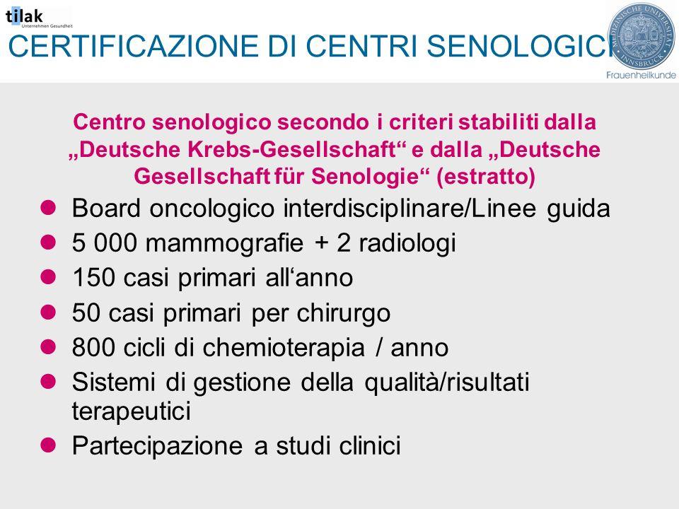 CERTIFICAZIONE DI CENTRI SENOLOGICI Board oncologico interdisciplinare/Linee guida 5 000 mammografie + 2 radiologi 150 casi primari allanno 50 casi pr
