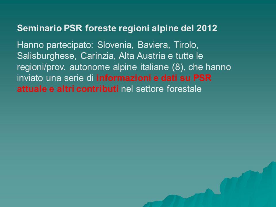 Seminario PSR foreste regioni alpine del 2012 Hanno partecipato: Slovenia, Baviera, Tirolo, Salisburghese, Carinzia, Alta Austria e tutte le regioni/p