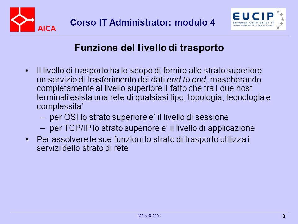 AICA Corso IT Administrator: modulo 4 AICA © 2005 4 Necessita dello strato di trasporto Perche introdurre un nuovo strato.