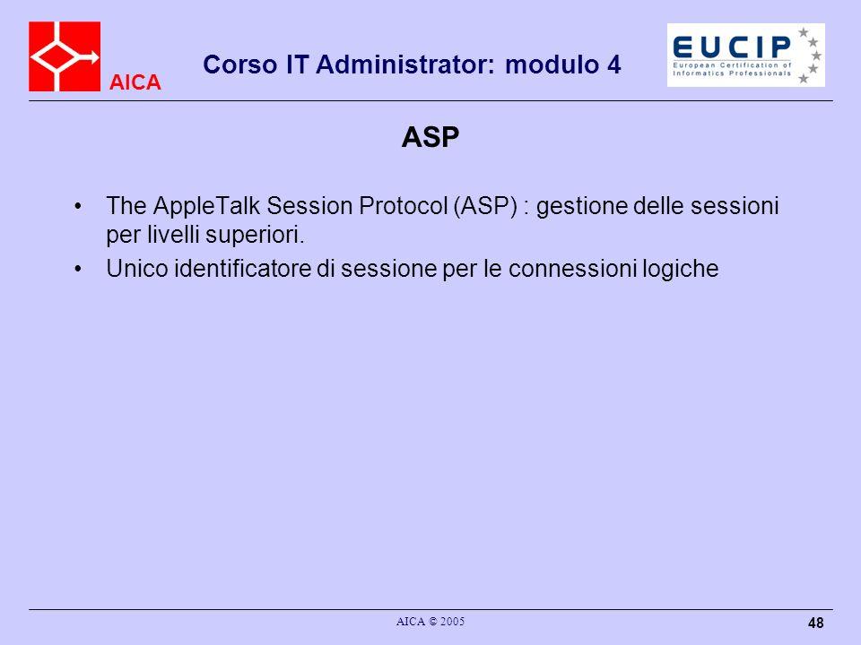 AICA Corso IT Administrator: modulo 4 AICA © 2005 49 PAP The Printer Access Protocol (PAP) : condivisione stampanti.