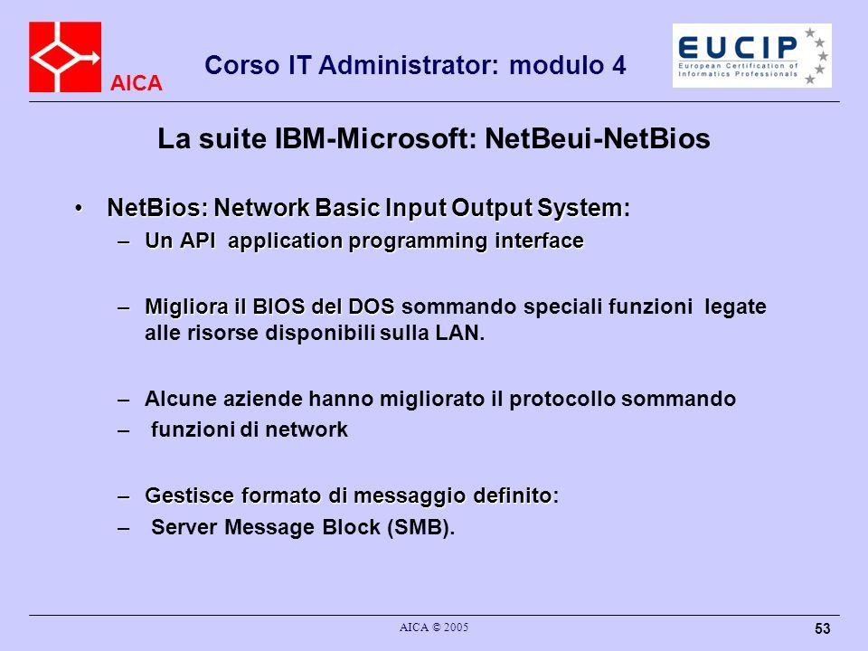 AICA Corso IT Administrator: modulo 4 AICA © 2005 54 La suite IBM-Microsoft: NetBeui-NetBios Netbeui: NetBios Enhanced User InterfaceNetbeui: NetBios Enhanced User Interface: protocollo di trasporto –E` un protocollo di trasporto.