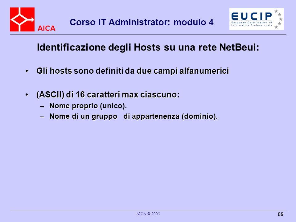 AICA Corso IT Administrator: modulo 4 AICA © 2005 56 OSI Servizi Internet LAN-WAN: Telnet Telnet FTP FTP Http Http Smtp Smtp NFS NFS … Condivisione risorse LAN: Stampanti Stampanti FileSystems FileSystems SMB Stack