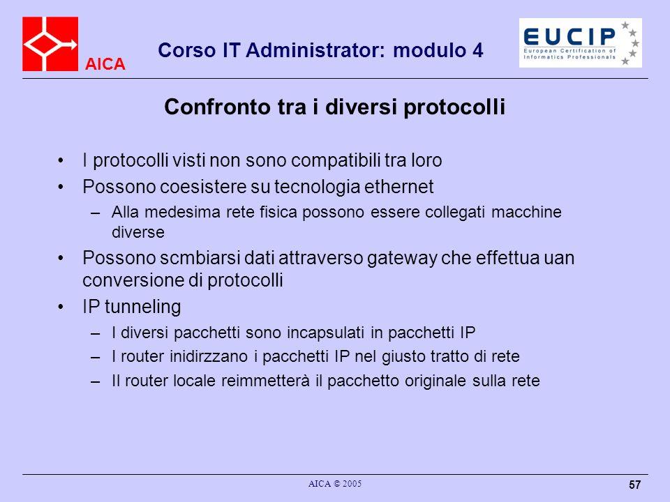AICA Corso IT Administrator: modulo 4 AICA © 2005 58 Gateway