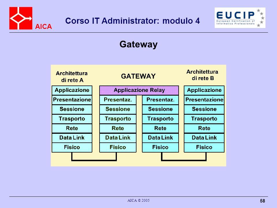 AICA Corso IT Administrator: modulo 4 AICA © 2005 59 NAT (Network Address Translation) ndirizzo IP privato: fa parte di una rete che non è direttamente connessa a internet Un indirizzo IPallinterno di una rete può essere assegnato arbitrariamente.