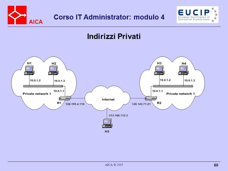 AICA Corso IT Administrator: modulo 4 AICA © 2005 61 Network Address Translation (NAT) NAT è una funzione in cui lindirizzo IP (ed eventualmente la porta) di un datagram IP sono sostituiti al confine di una rete privata NAT è un metodo che consente le macchine di una rete privata di comuincare con le altre macchine su internet NAT è eseguito sul router che collega la rete privata alla rete pubblica (internet), rimpiazza la coppia indirizzo IP, porta in un altra coppia indirizzo IP, porta.
