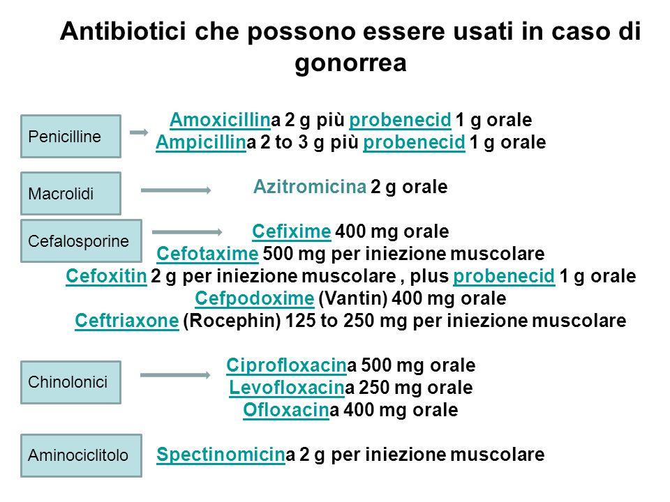Antibiotici che possono essere usati in caso di gonorrea AmoxicillinAmoxicillina 2 g più probenecid 1 g oraleprobenecid AmpicillinAmpicillina 2 to 3 g più probenecid 1 g oraleprobenecid Azitromicina 2 g orale CefiximeCefixime 400 mg orale CefotaximeCefotaxime 500 mg per iniezione muscolare CefoxitinCefoxitin 2 g per iniezione muscolare, plus probenecid 1 g oraleprobenecid CefpodoximeCefpodoxime (Vantin) 400 mg orale CeftriaxoneCeftriaxone (Rocephin) 125 to 250 mg per iniezione muscolare CiprofloxacinCiprofloxacina 500 mg orale LevofloxacinLevofloxacina 250 mg orale OfloxacinOfloxacina 400 mg orale SpectinomicinSpectinomicina 2 g per iniezione muscolare Penicilline Macrolidi Cefalosporine Chinolonici Aminociclitolo