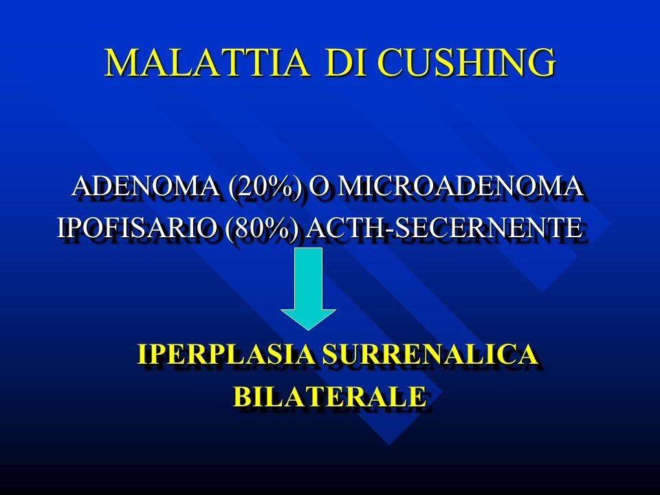 MALATTIA DI CUSHING ADENOMA (20%) O MICROADENOMA ADENOMA (20%) O MICROADENOMA IPOFISARIO (80%) ACTH-SECERNENTE IPERPLASIA SURRENALICA IPERPLASIA SURRE