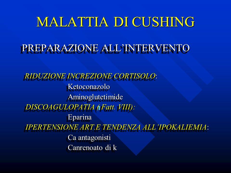 MALATTIA DI CUSHING PREPARAZIONE ALLINTERVENTO PREPARAZIONE ALLINTERVENTO RIDUZIONE INCREZIONE CORTISOLO: RIDUZIONE INCREZIONE CORTISOLO: Ketoconazolo