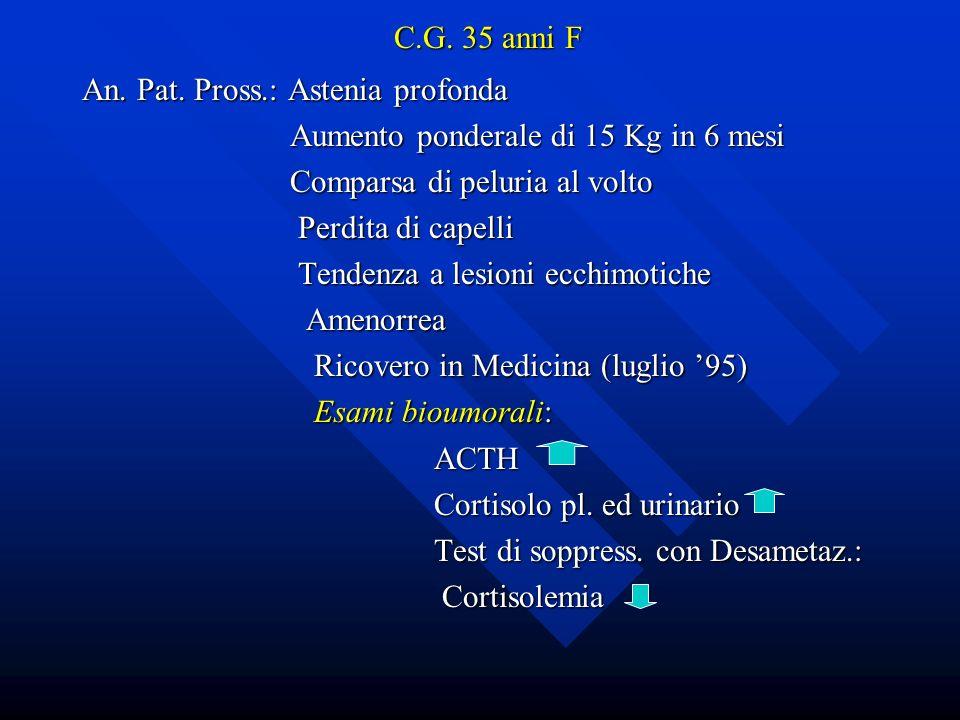 C.G. 35 anni F An. Pat. Pross.: Astenia profonda Aumento ponderale di 15 Kg in 6 mesi Aumento ponderale di 15 Kg in 6 mesi Comparsa di peluria al volt
