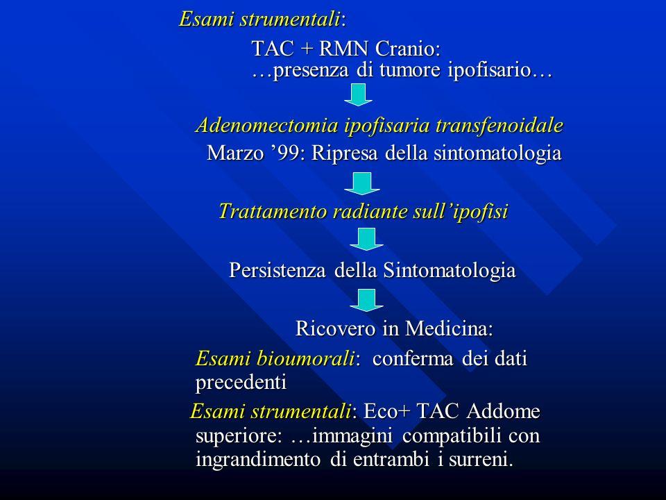 Esami strumentali: Esami strumentali: TAC + RMN Cranio: TAC + RMN Cranio: …presenza di tumore ipofisario… …presenza di tumore ipofisario… Adenomectomi