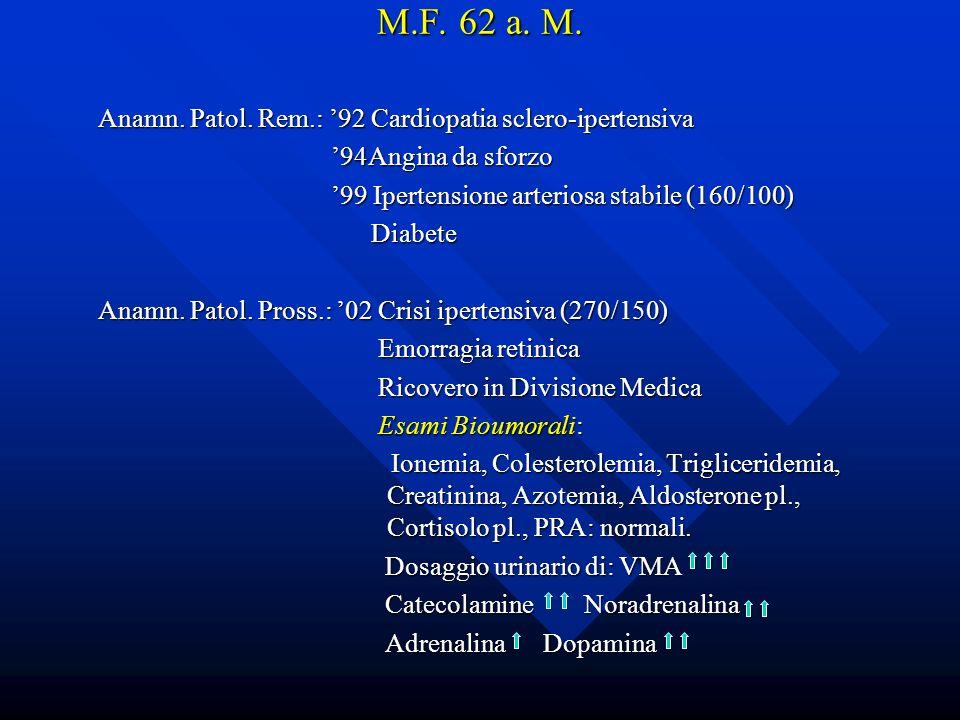 M.F. 62 a. M. Anamn. Patol. Rem.: 92 Cardiopatia sclero-ipertensiva 94Angina da sforzo 94Angina da sforzo 99 Ipertensione arteriosa stabile (160/100)