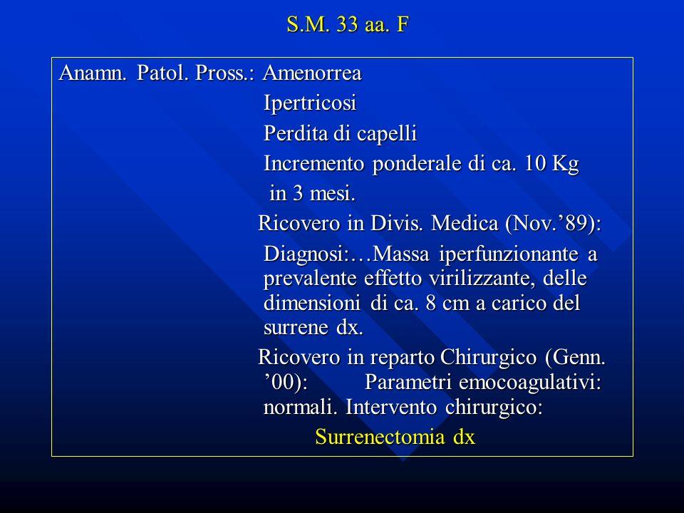 S.M. 33 aa. F Anamn. Patol. Pross.: Amenorrea Ipertricosi Ipertricosi Perdita di capelli Incremento ponderale di ca. 10 Kg in 3 mesi. in 3 mesi. Ricov