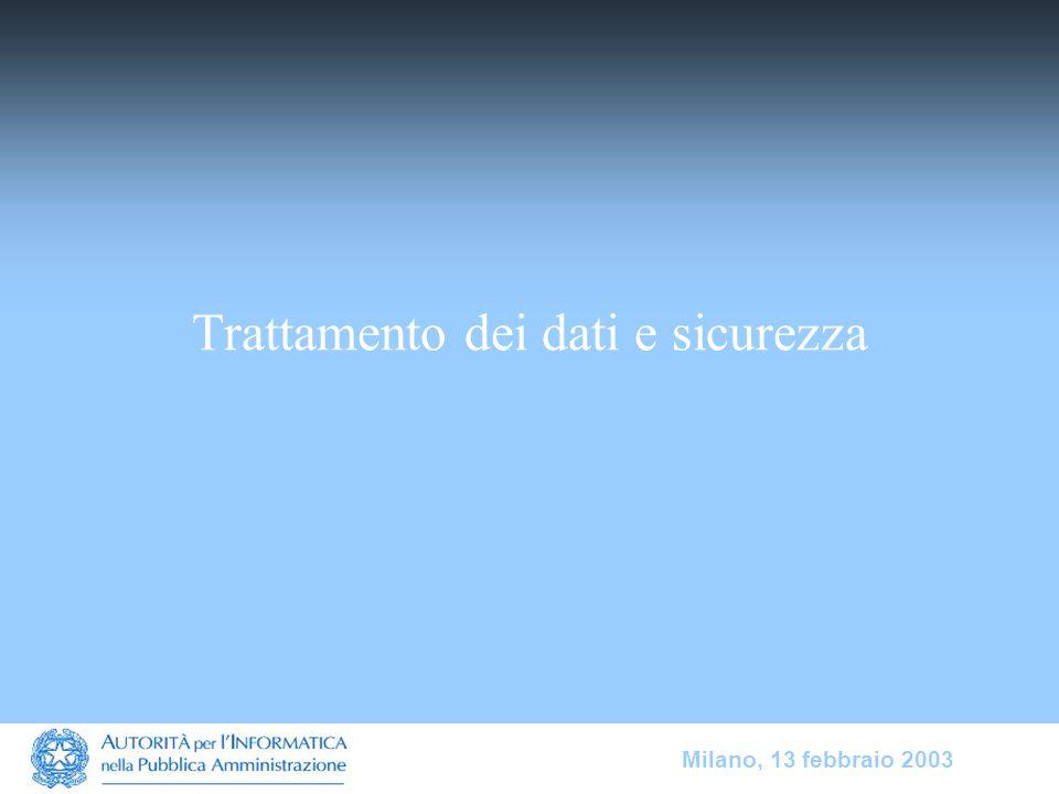 Milano, 13 febbraio 2003 Trattamento dei dati e sicurezza