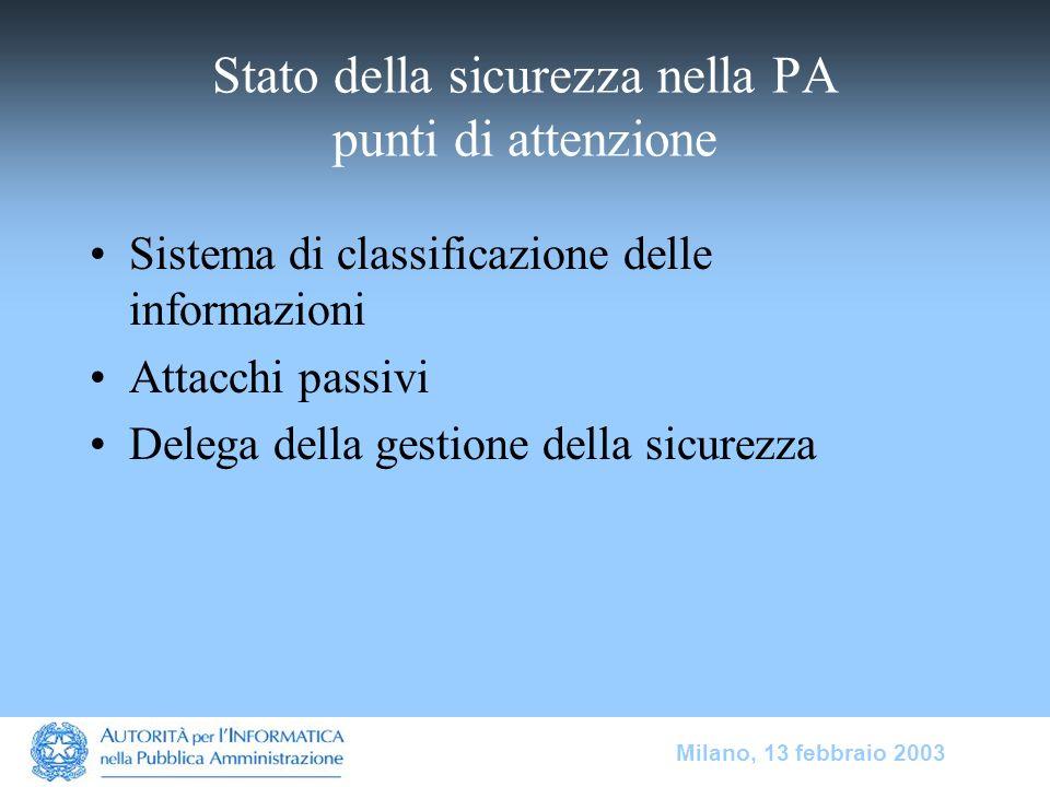 Milano, 13 febbraio 2003 Stato della sicurezza nella PA punti di attenzione Sistema di classificazione delle informazioni Attacchi passivi Delega dell