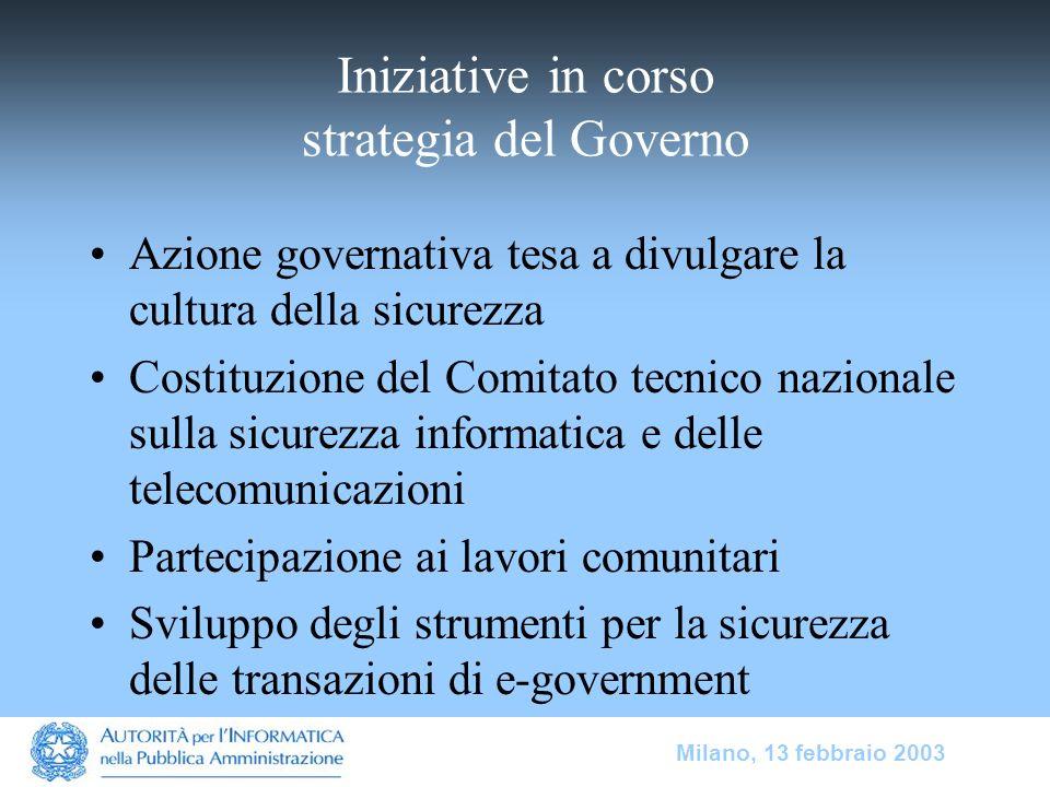 Milano, 13 febbraio 2003 Iniziative in corso strategia del Governo Azione governativa tesa a divulgare la cultura della sicurezza Costituzione del Com