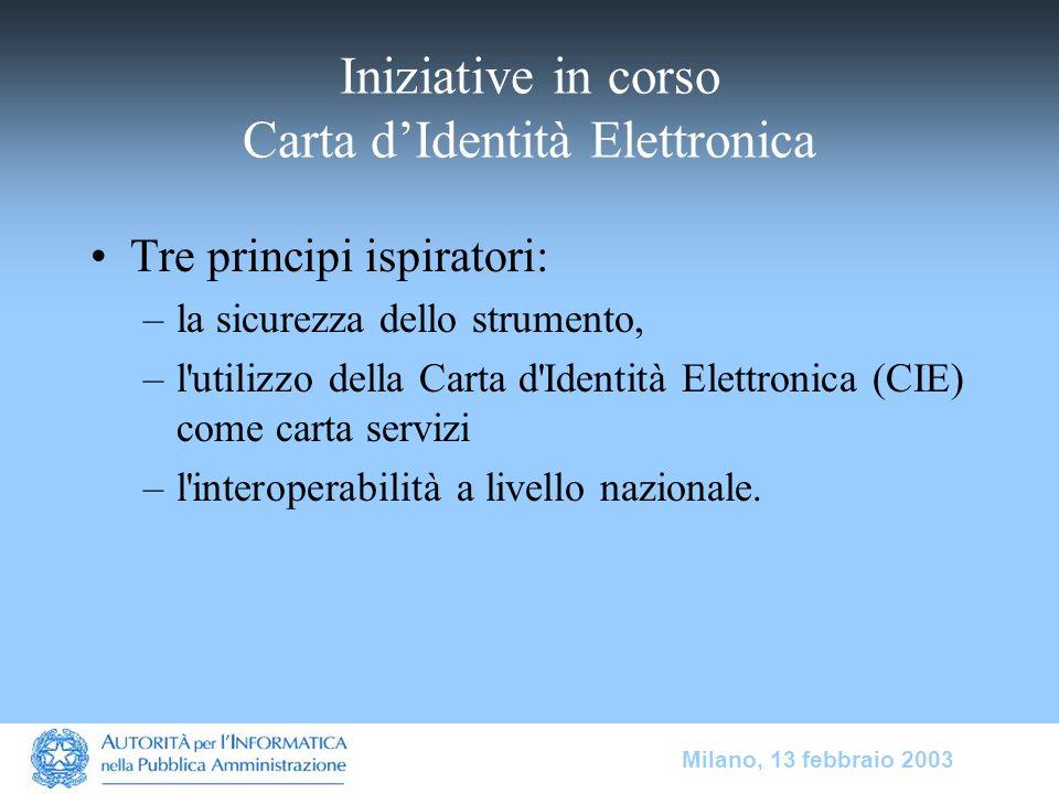 Milano, 13 febbraio 2003 Iniziative in corso Carta dIdentità Elettronica Tre principi ispiratori: –la sicurezza dello strumento, –l'utilizzo della Car