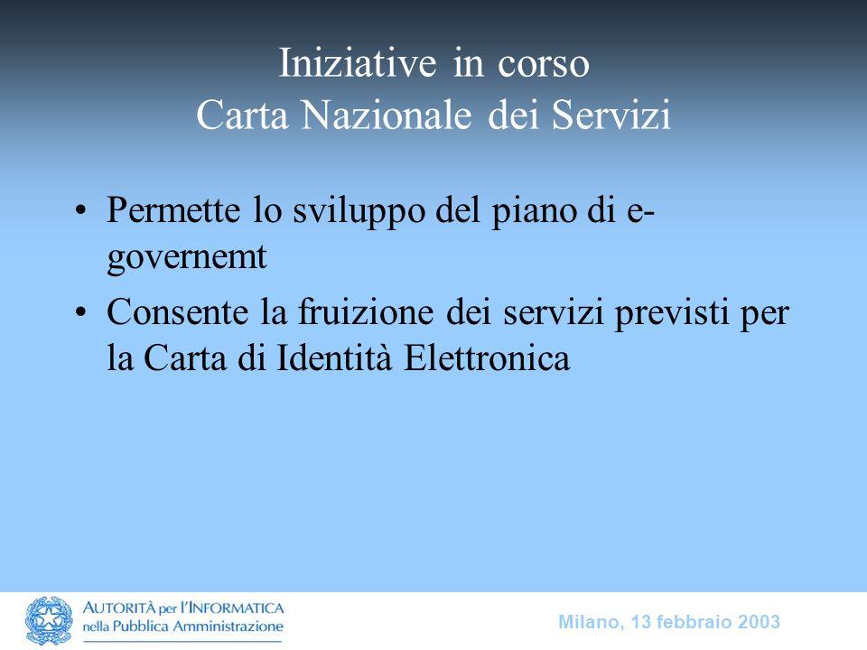 Milano, 13 febbraio 2003 Iniziative in corso Carta Nazionale dei Servizi Permette lo sviluppo del piano di e- governemt Consente la fruizione dei serv