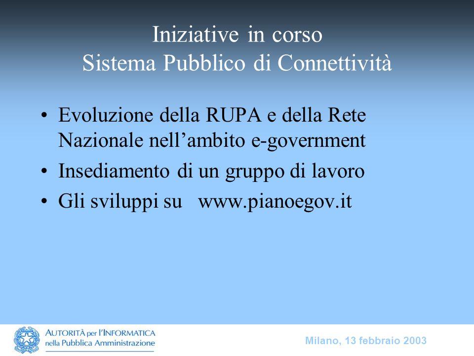 Milano, 13 febbraio 2003 Iniziative in corso Sistema Pubblico di Connettività Evoluzione della RUPA e della Rete Nazionale nellambito e-government Ins