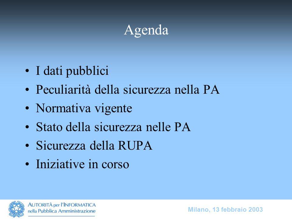 Milano, 13 febbraio 2003 Agenda I dati pubblici Peculiarità della sicurezza nella PA Normativa vigente Stato della sicurezza nelle PA Sicurezza della