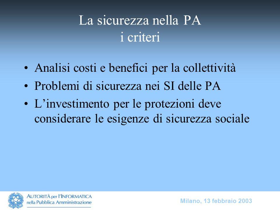 Milano, 13 febbraio 2003 La sicurezza nella PA i criteri Analisi costi e benefici per la collettività Problemi di sicurezza nei SI delle PA Linvestime