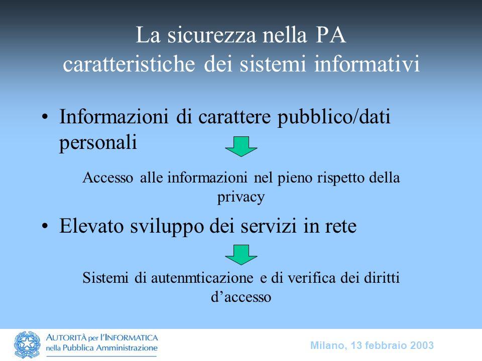 Milano, 13 febbraio 2003 La sicurezza nella PA caratteristiche dei sistemi informativi Informazioni di carattere pubblico/dati personali Elevato svilu