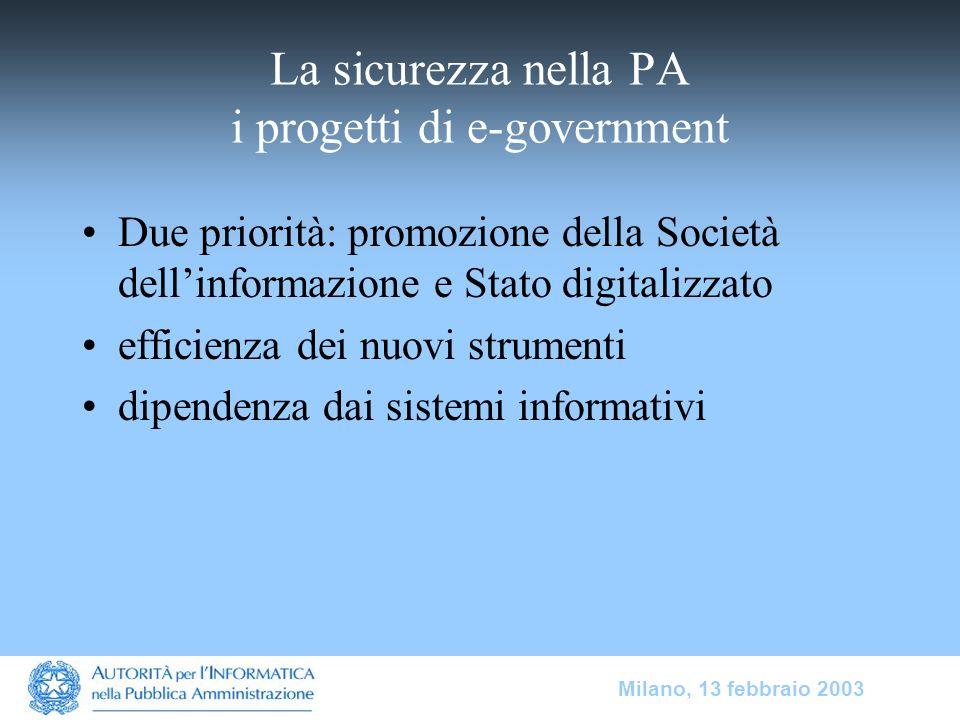 Milano, 13 febbraio 2003 La sicurezza nella PA i progetti di e-government Due priorità: promozione della Società dellinformazione e Stato digitalizzat