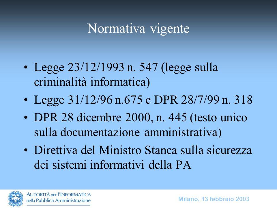 Milano, 13 febbraio 2003 Normativa vigente Legge 23/12/1993 n. 547 (legge sulla criminalità informatica) Legge 31/12/96 n.675 e DPR 28/7/99 n. 318 DPR